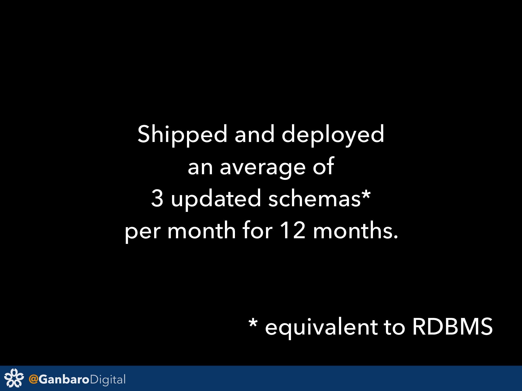 @GanbaroDigital Shipped and deployed an average...