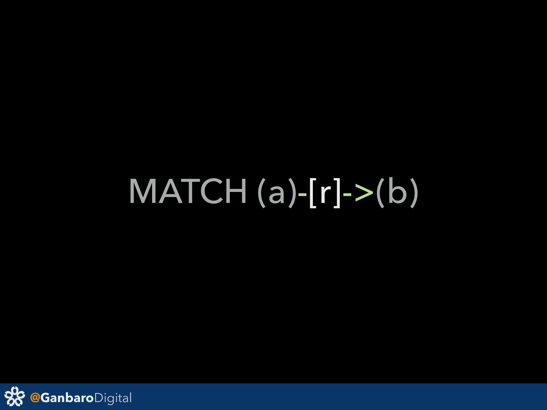 @GanbaroDigital MATCH (a)-[r]->(b)