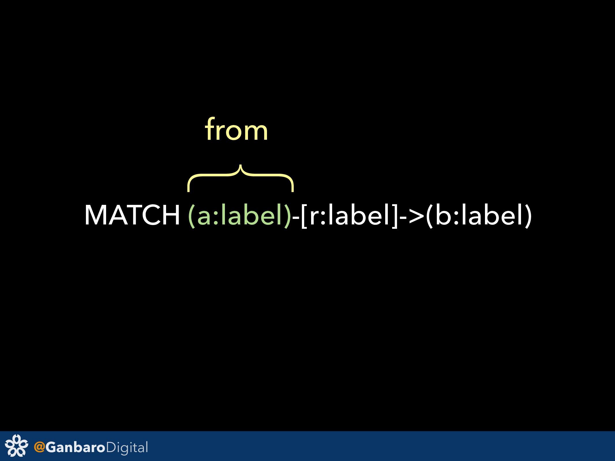 @GanbaroDigital MATCH (a:label)-[r:label]->(b:l...
