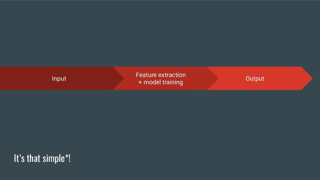 It's that simple*! Output Feature extraction + ...