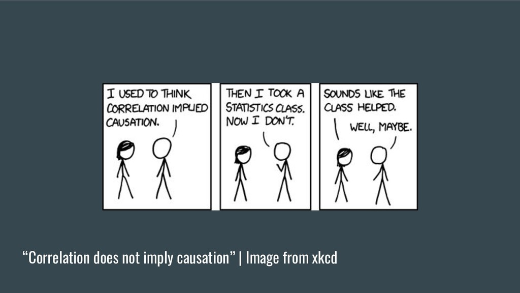 """""""Correlation does not imply causation""""   Image ..."""