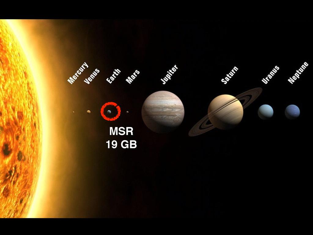 MSR ! 19 GB