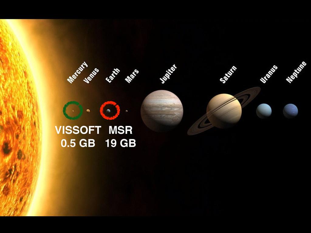 MSR ! 19 GB VISSOFT! 0.5 GB