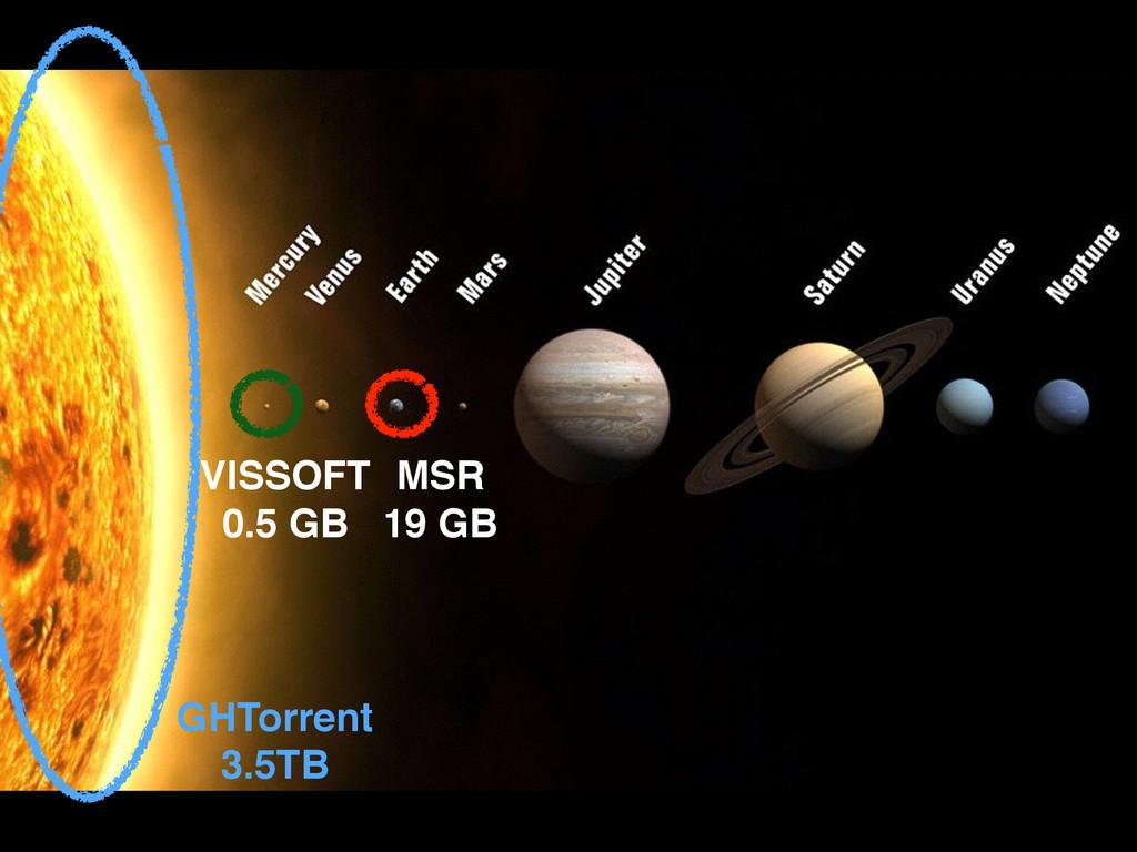 MSR ! 19 GB VISSOFT! 0.5 GB GHTorrent ! 3.5TB