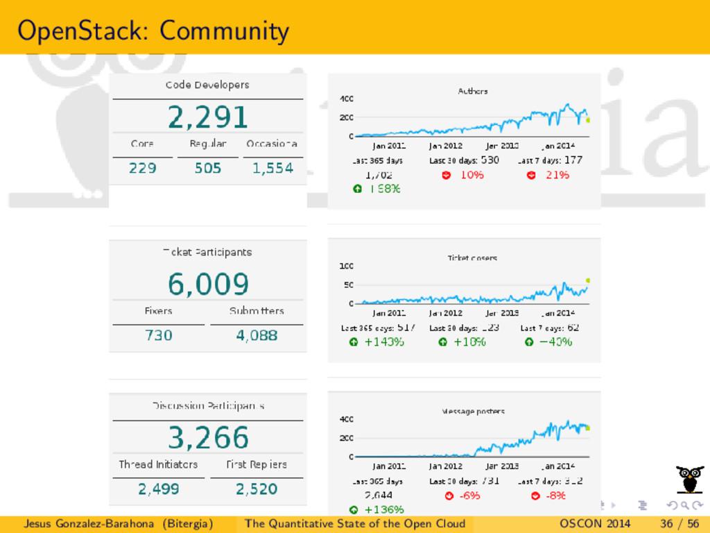 OpenStack: Community Jesus Gonzalez-Barahona (B...