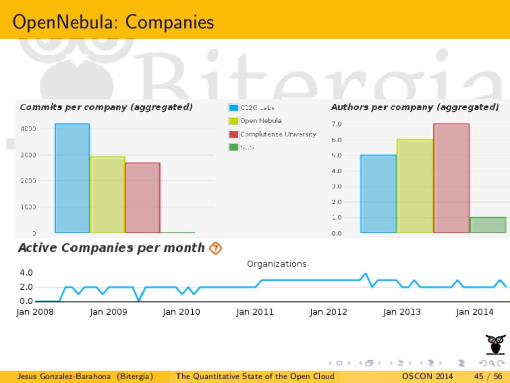 OpenNebula: Companies Jesus Gonzalez-Barahona (...