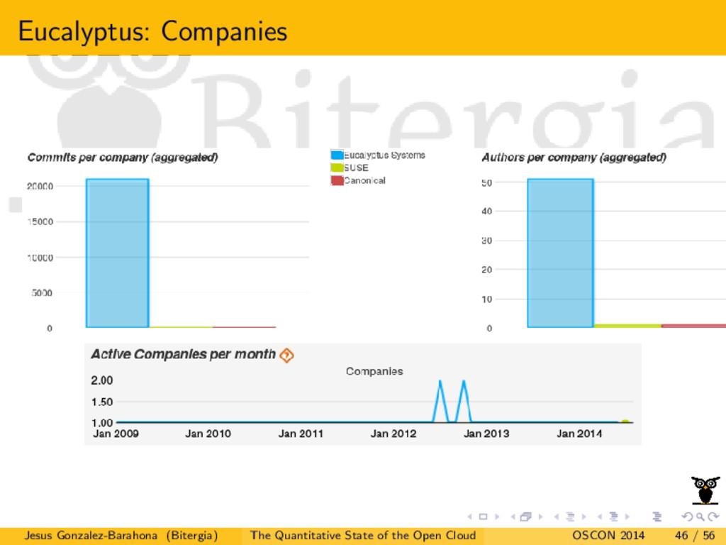 Eucalyptus: Companies Jesus Gonzalez-Barahona (...