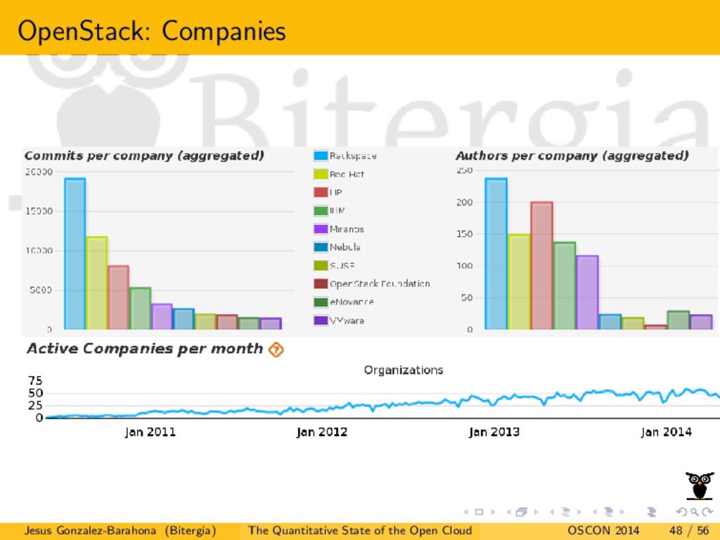 OpenStack: Companies Jesus Gonzalez-Barahona (B...