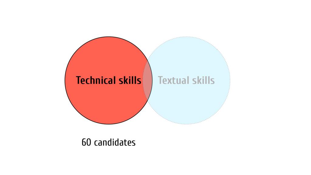 Technical skills Textual skills 60 candidates