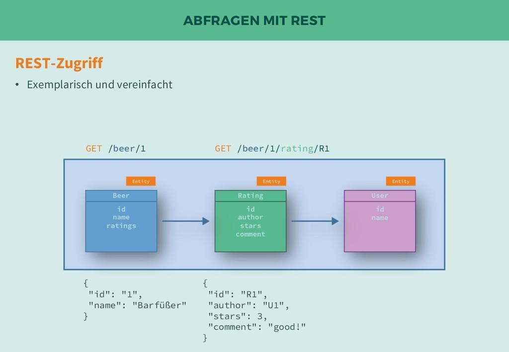 ABFRAGEN MIT REST REST-Zugriff • Exemplarisch u...