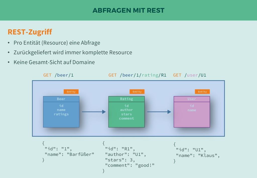 ABFRAGEN MIT REST REST-Zugriff • Pro Entität (R...