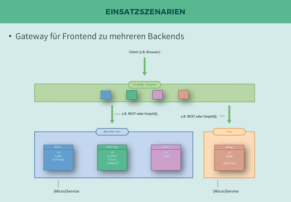 EINSATZSZENARIEN • Gateway für Frontend zu mehr...