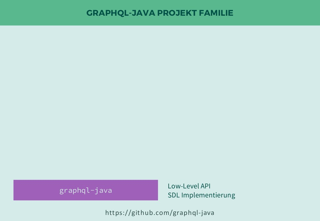 GRAPHQL-JAVA PROJEKT FAMILIE graphql-java Low-L...