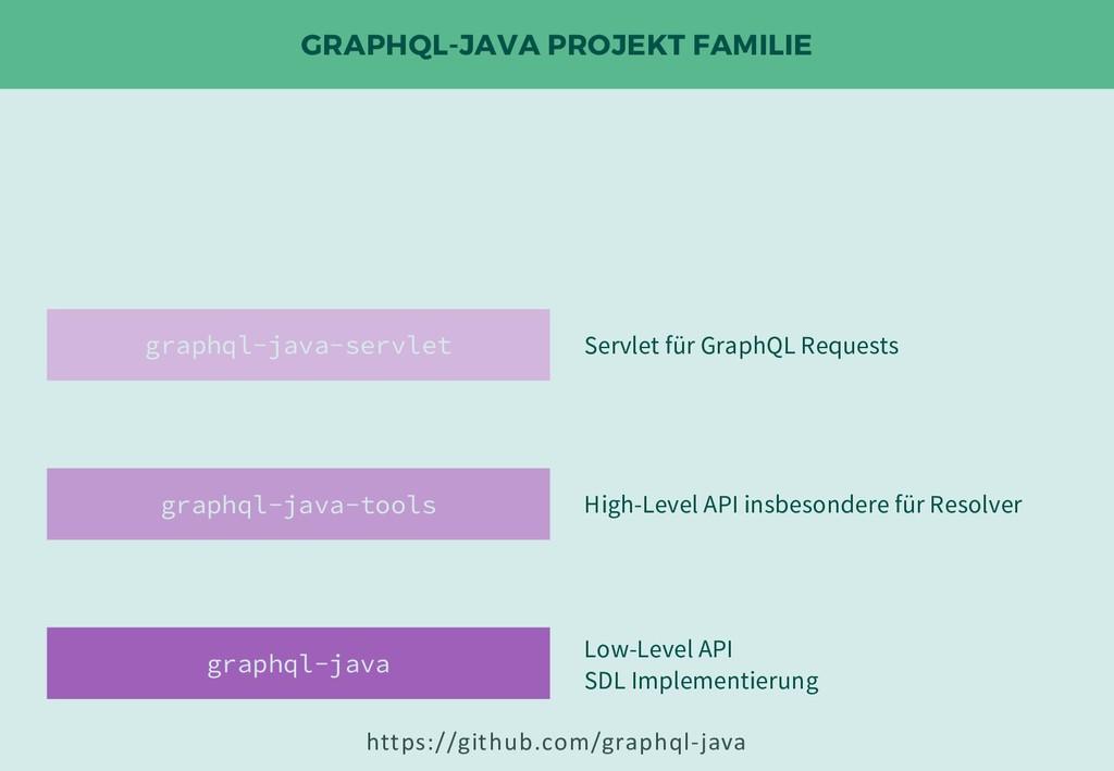 GRAPHQL-JAVA PROJEKT FAMILIE graphql-java-servl...