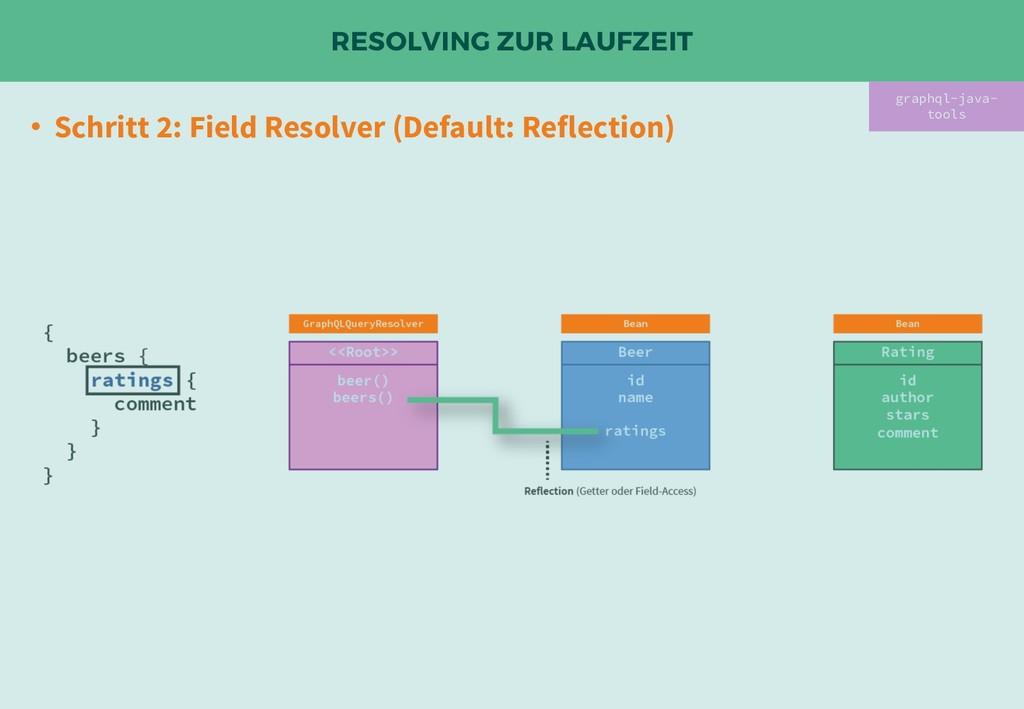 RESOLVING ZUR LAUFZEIT • Schritt 2: Field Resol...