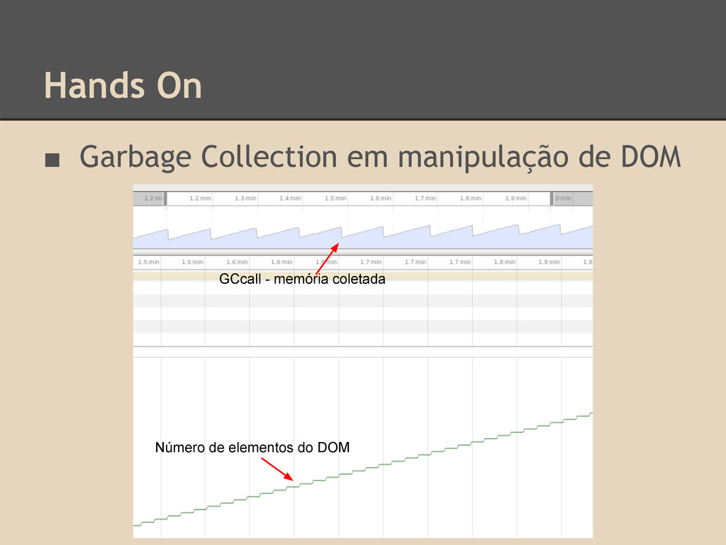 Hands On ■ Garbage Collection em manipulação de...