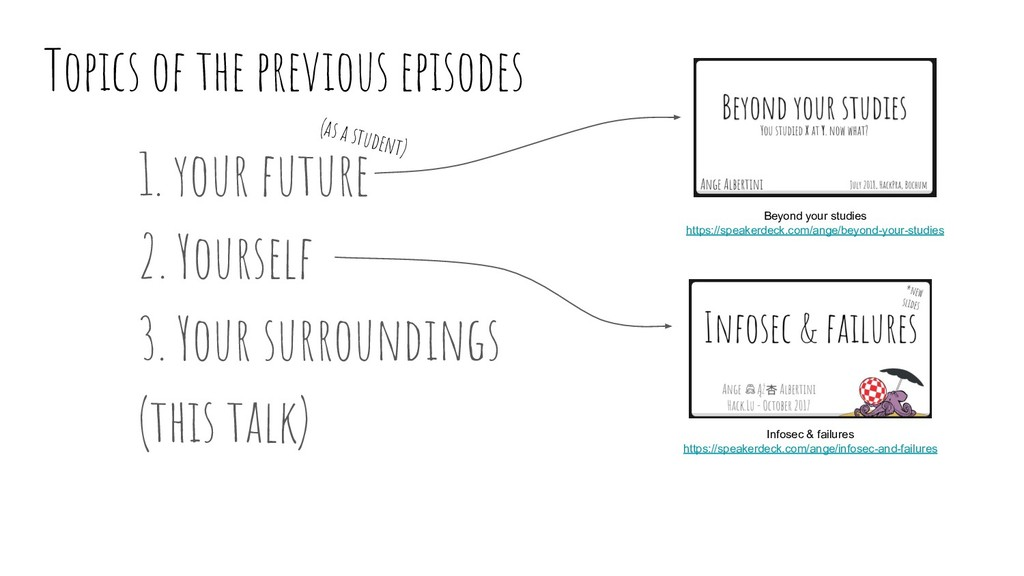 Topics of the previous episodes 1. your future ...