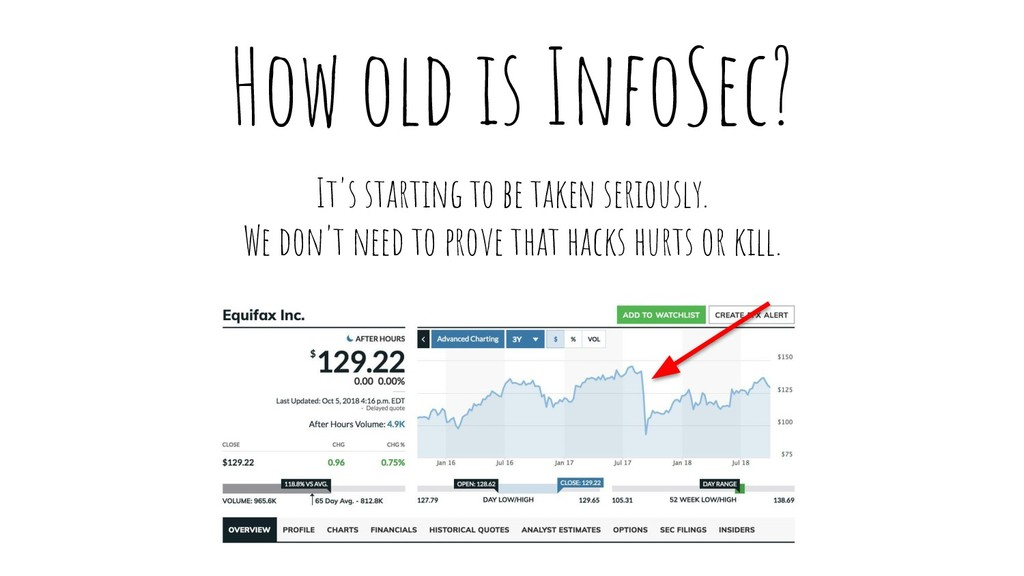 How old is InfoSec? It's starting to be taken s...