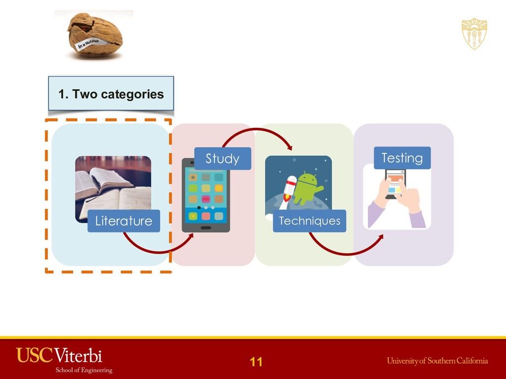 1. Two categories Literature Study Techniques T...