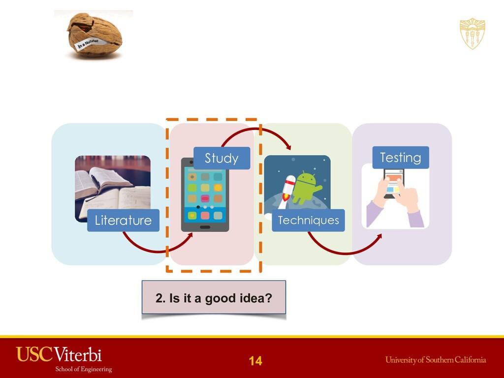 14 2. Is it a good idea? Literature Study Techn...