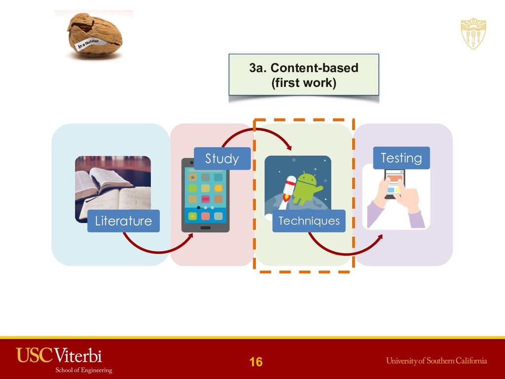 16 3a. Content-based (first work) Literature St...