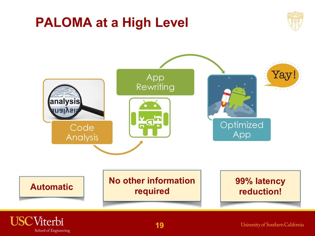 PALOMA at a High Level 19 Automatic No other in...