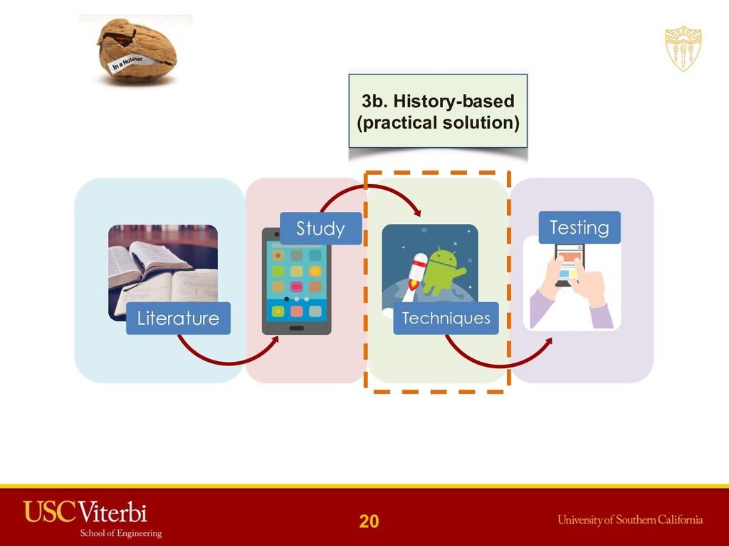 20 Literature Study Techniques Testing 3b. Hist...