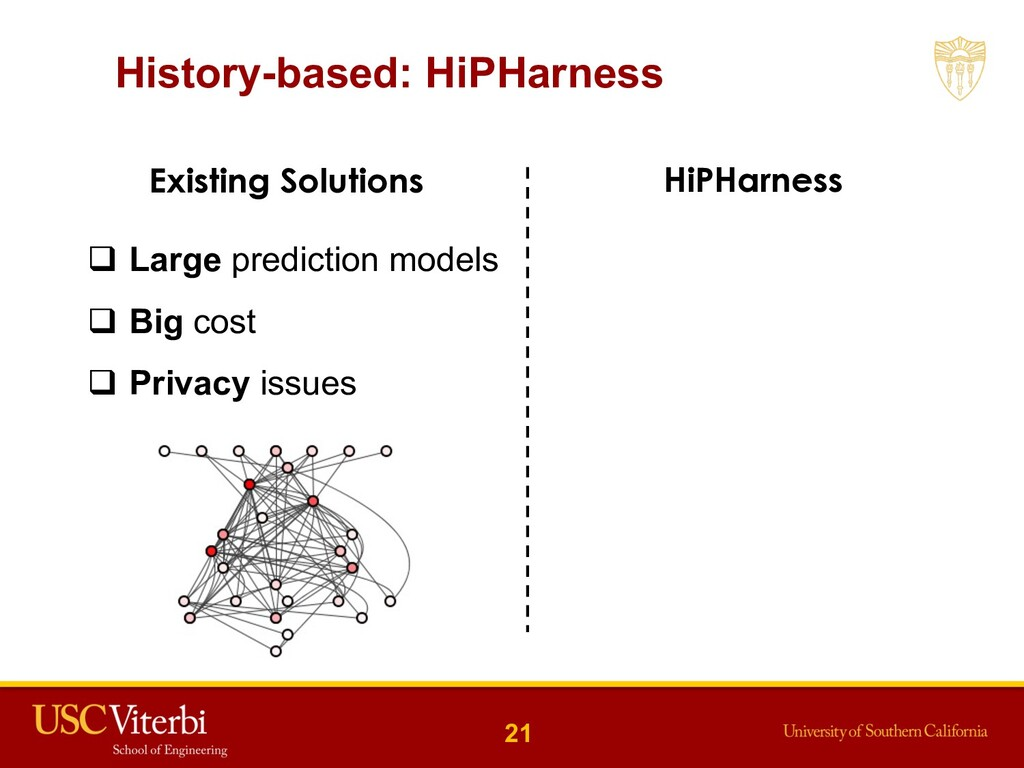 History-based: HiPHarness 21 Existing Solutions...