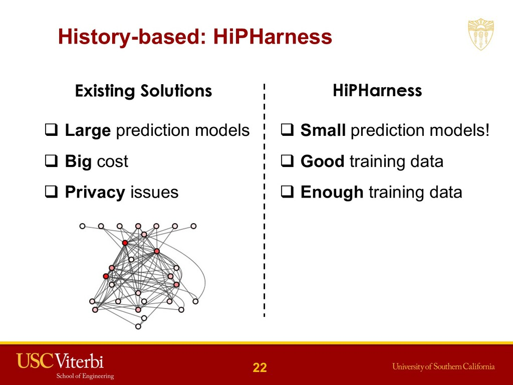 History-based: HiPHarness 22 Existing Solutions...