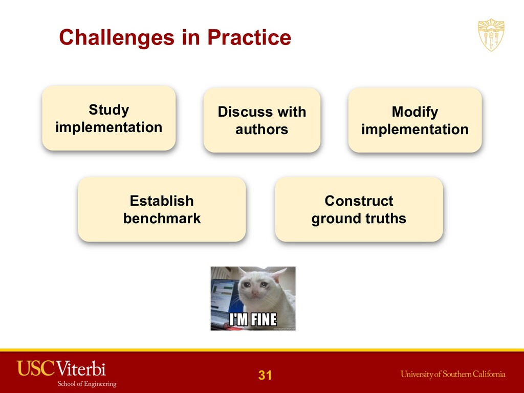 Challenges in Practice Discuss with authors 31 ...