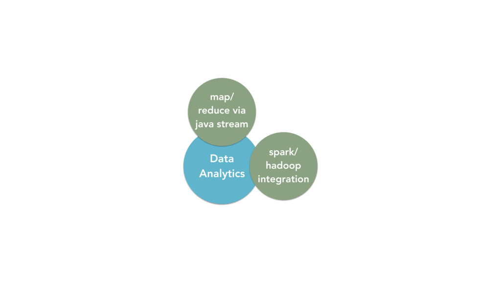 Data Analytics map/ reduce via java stream spar...