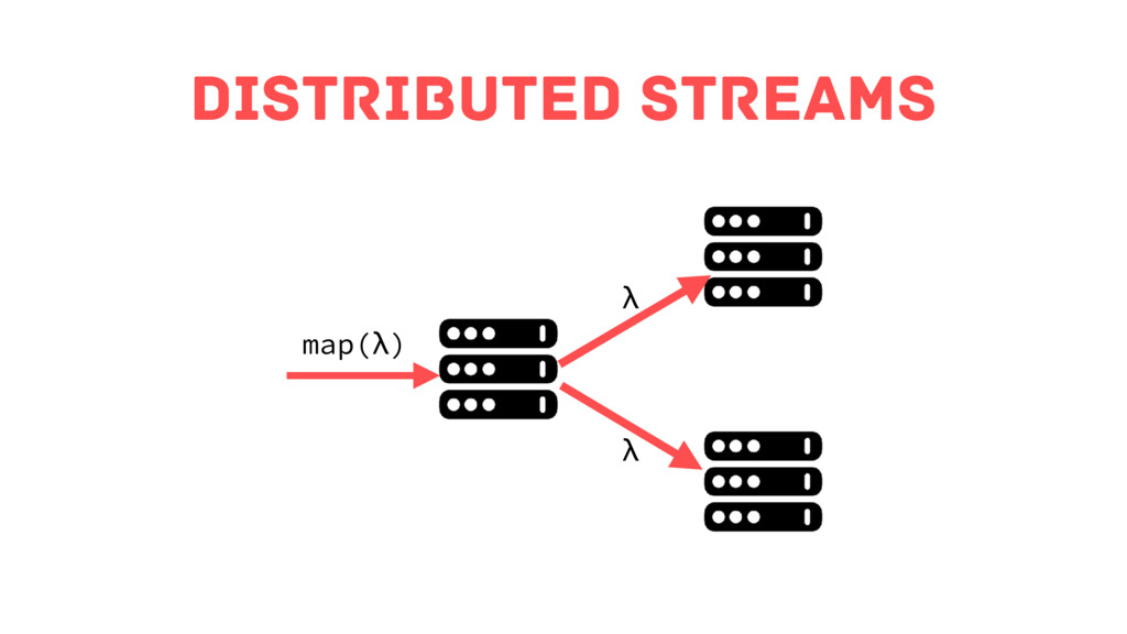 Distributed streams map(λ) λ λ