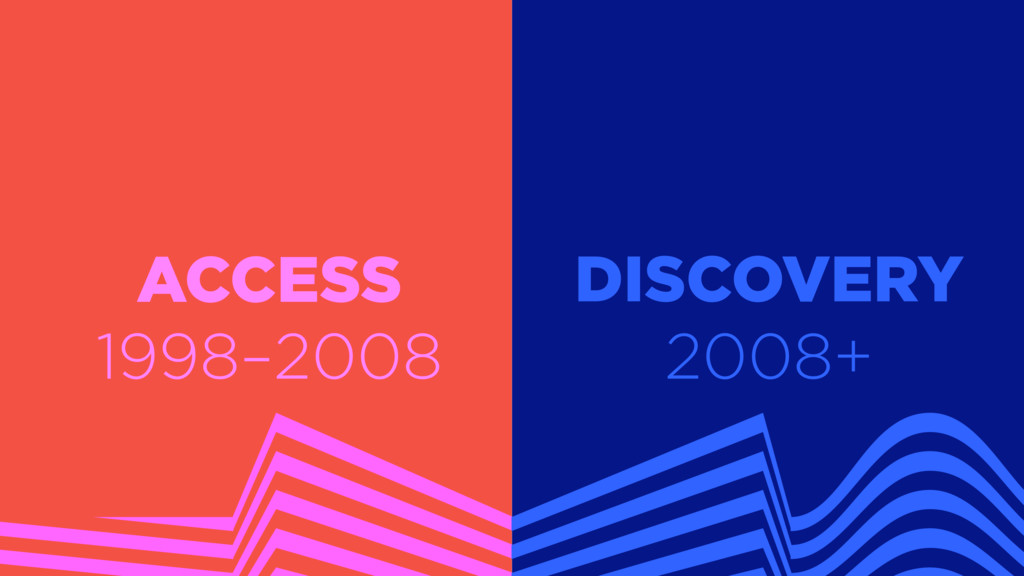 ACCESS DISCOVERY 1998–2008 2008+