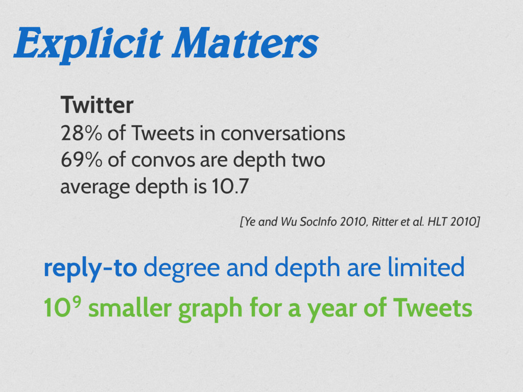 Explicit Matters Twitter 28% of Tweets in conve...