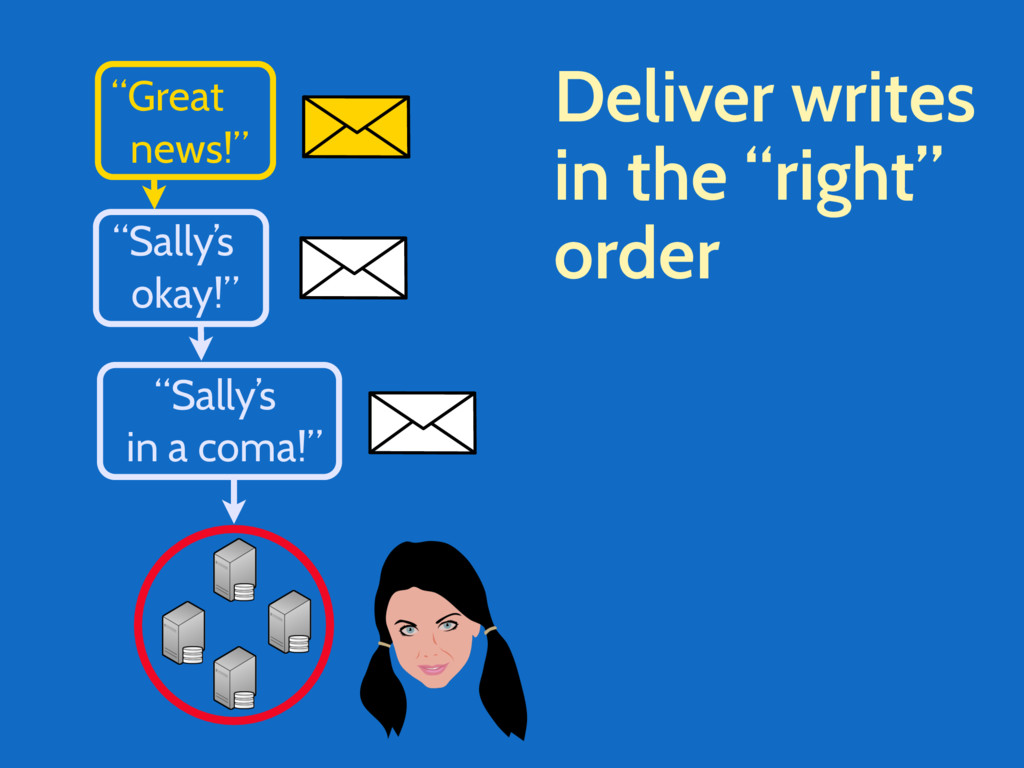 "Deliver writes in the ""right"" order ""Great news..."