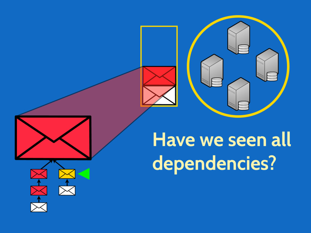 Have we seen all dependencies?