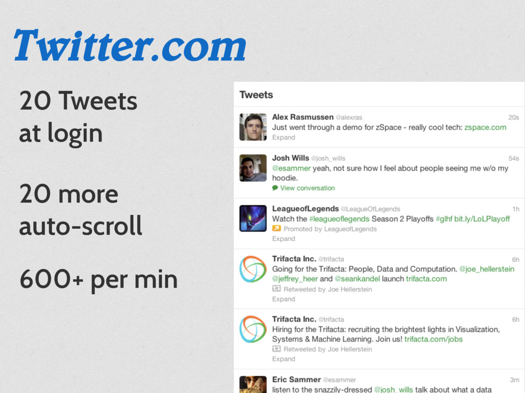 Twitter.com 20 Tweets at login 20 more auto-scr...
