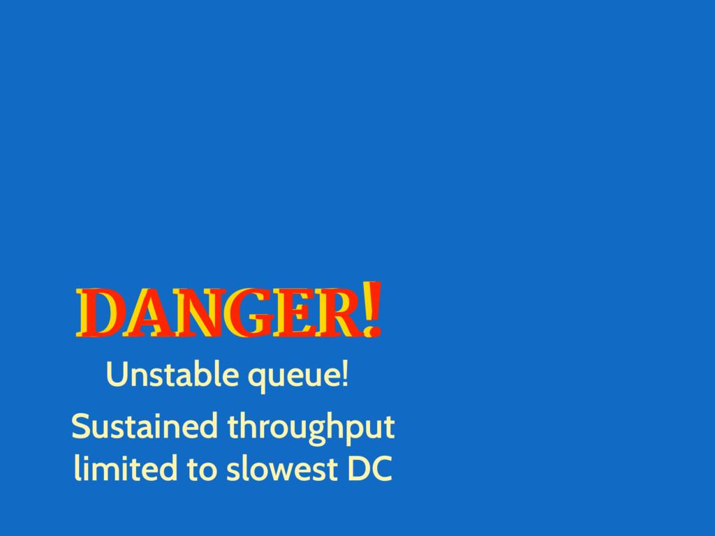 DANGER! DANGER! DANGER! DANGER! DANGER! DANGER!...