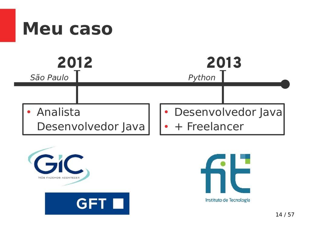 14 / 57 Meu caso 2012 ● Analista Desenvolvedor ...