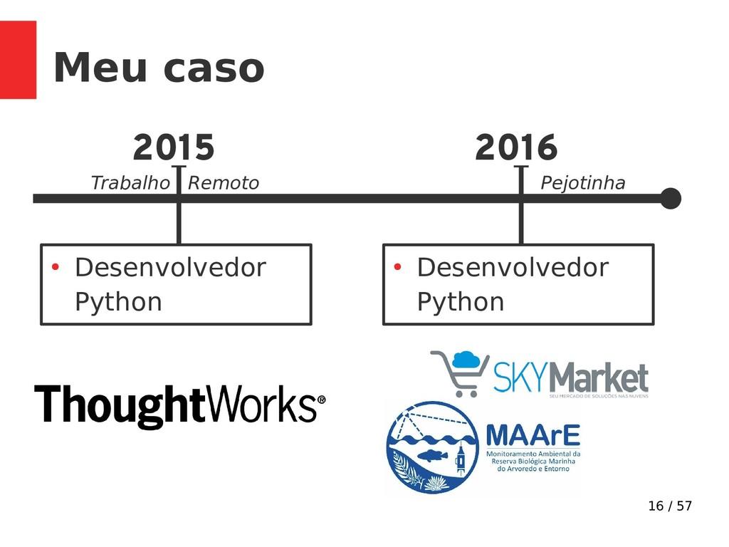 16 / 57 Meu caso 2015 ● Desenvolvedor Python 20...
