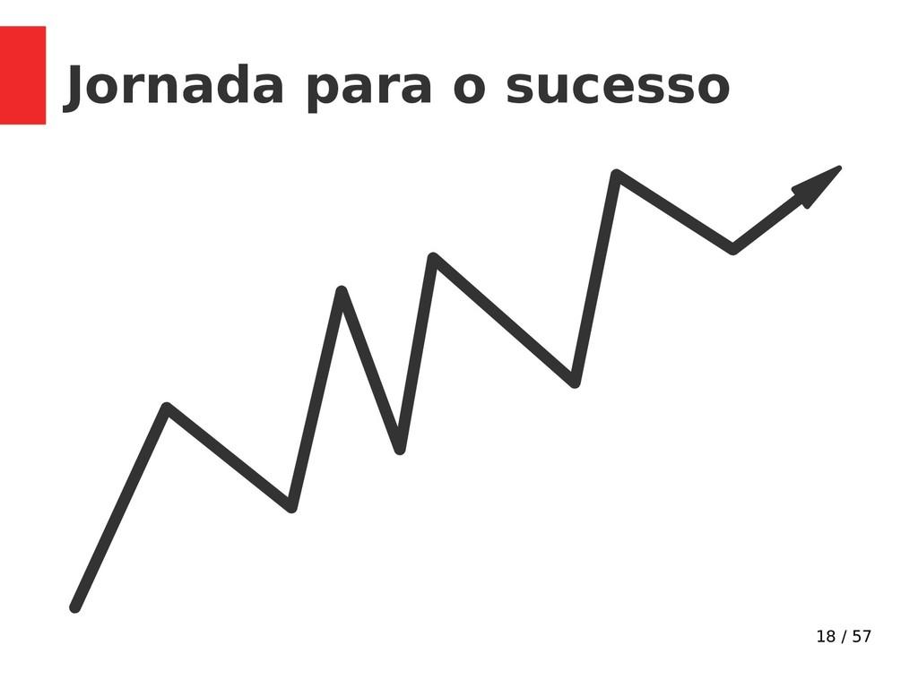 18 / 57 Jornada para o sucesso