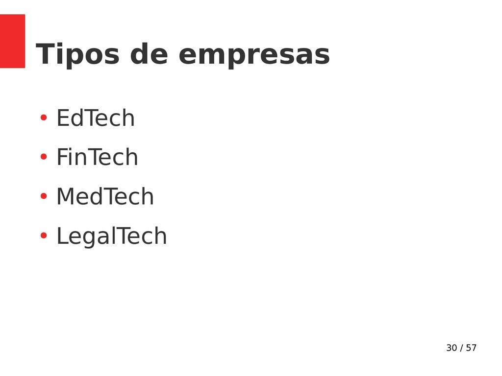 30 / 57 Tipos de empresas ● EdTech ● FinTech ● ...