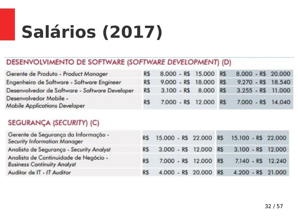 32 / 57 Salários (2017)