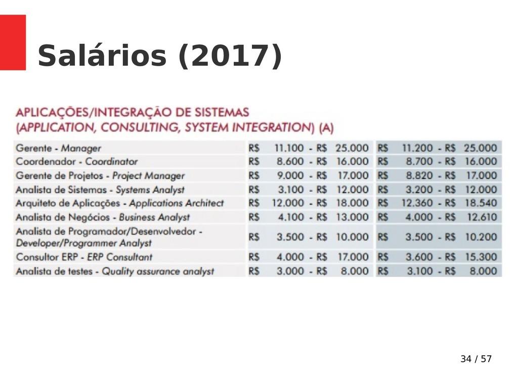 34 / 57 Salários (2017)