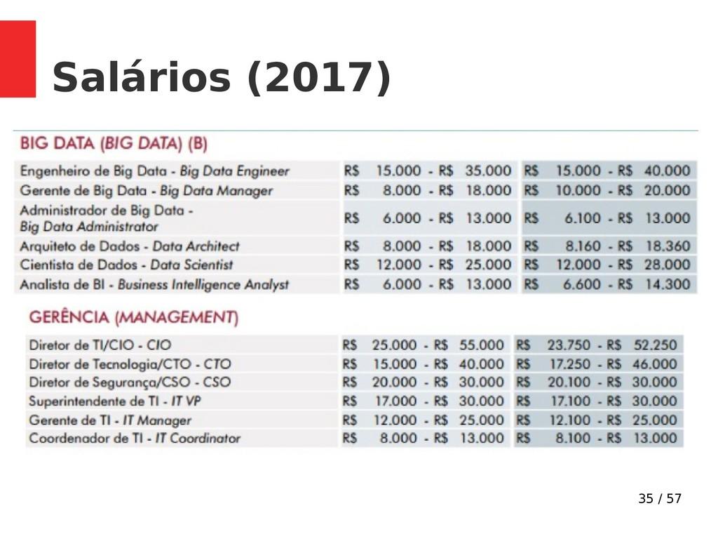 35 / 57 Salários (2017)