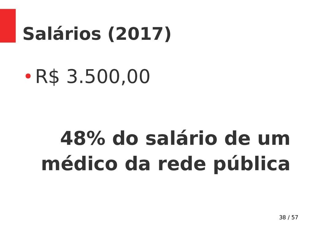 38 / 57 Salários (2017) ● R$ 3.500,00 48% do sa...