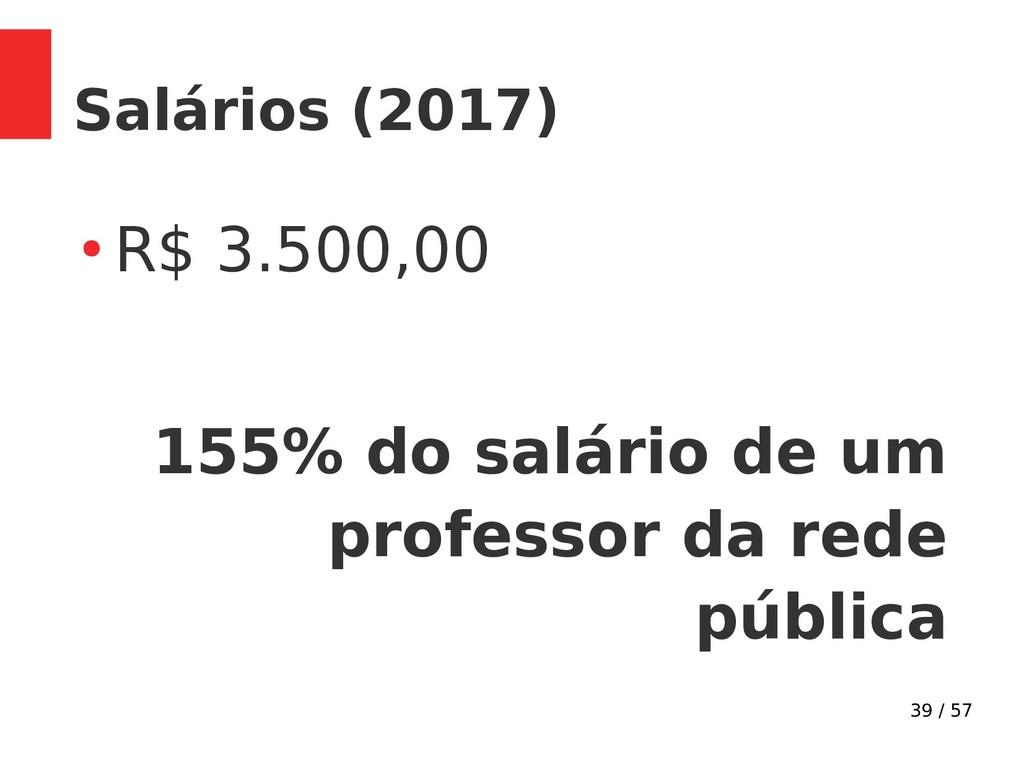 39 / 57 Salários (2017) ● R$ 3.500,00 155% do s...