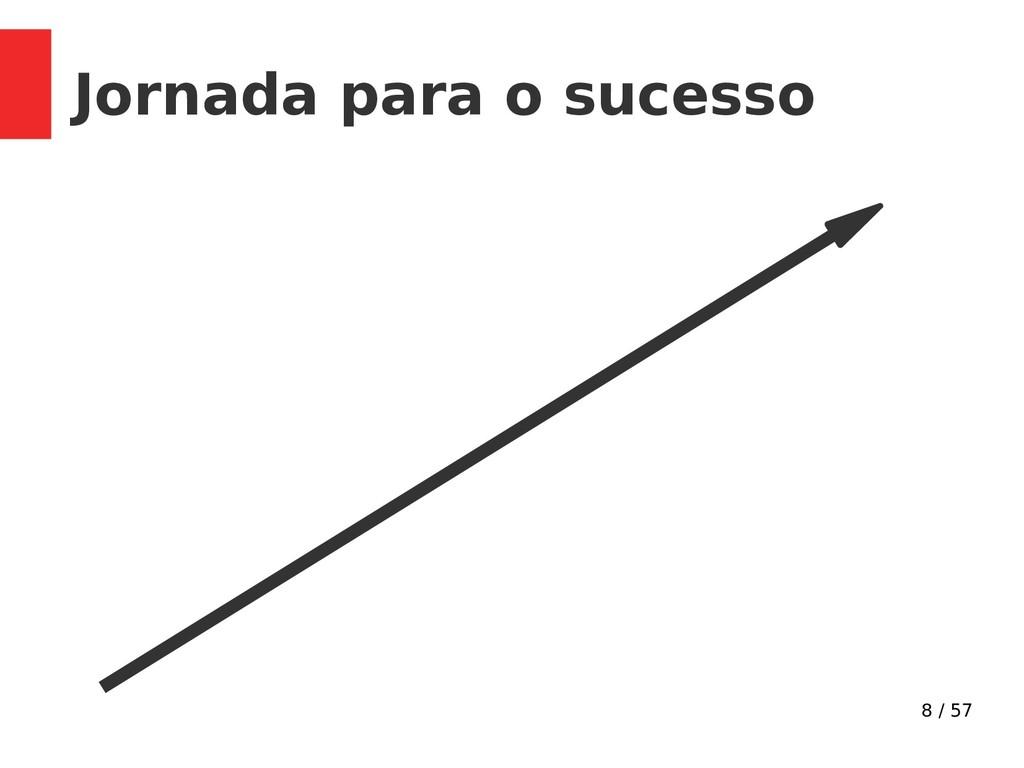 8 / 57 Jornada para o sucesso