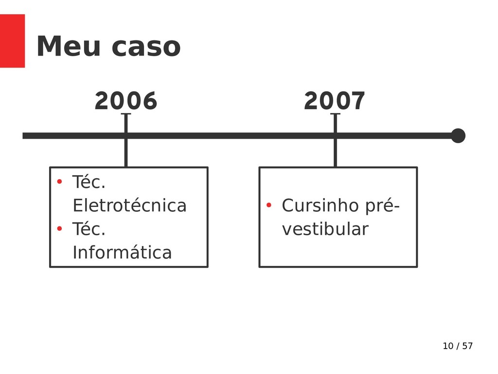10 / 57 Meu caso 2006 ● Téc. Eletrotécnica ● Té...