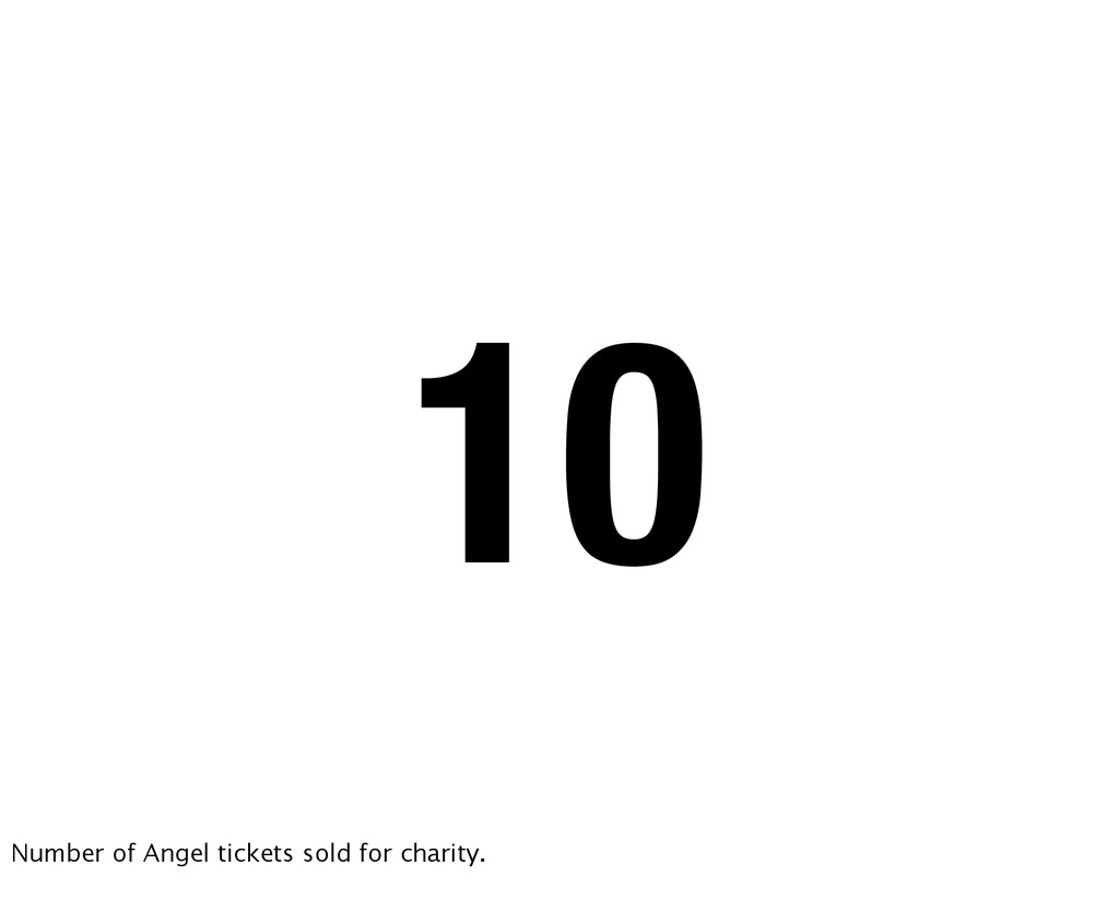 10 Number of Angel tickets sold for charity.